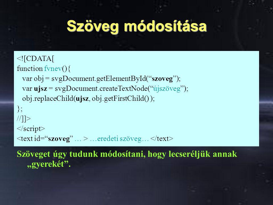 """Szöveg módosítása Szöveget úgy tudunk módosítani, hogy lecseréljük annak """"gyerekét"""". <![CDATA[ function fvnev(){ var obj = svgDocument.getElementById("""