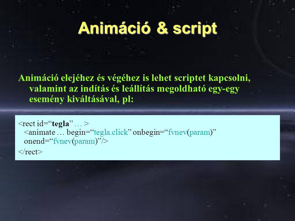 Animáció & script Animáció elejéhez és végéhez is lehet scriptet kapcsolni, valamint az indítás és leállítás megoldható egy-egy esemény kiváltásával, pl: