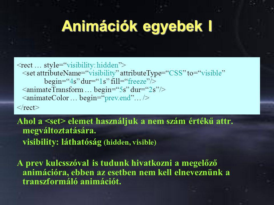Animációk egyebek I Ahol a elemet használjuk a nem szám értékű attr. megváltoztatására. visibility: láthatóság (hidden, visible) A prev kulcsszóval is
