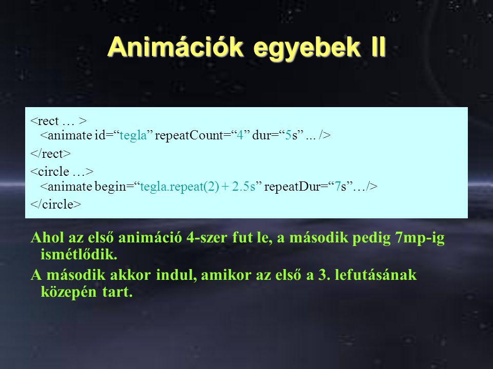 Scriptek Script elhelyezése az svg törzsön belül: <![CDATA[ function fvnev(paramlista){ … kód … }; … további függvények … //]]>