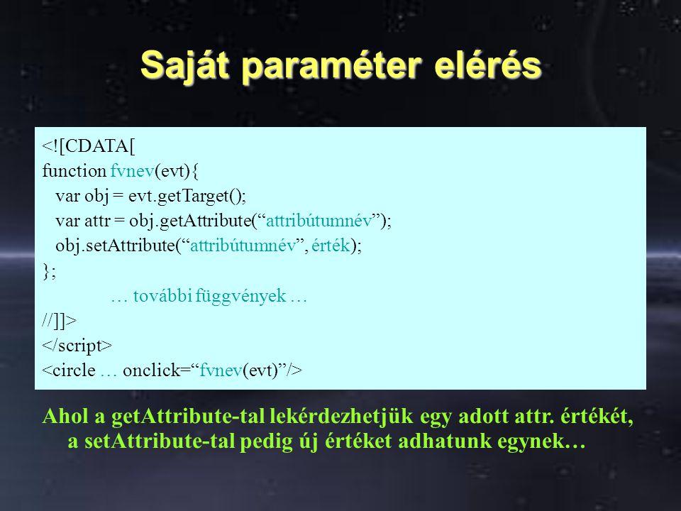 Saját paraméter elérés Ahol a getAttribute-tal lekérdezhetjük egy adott attr. értékét, a setAttribute-tal pedig új értéket adhatunk egynek… <![CDATA[