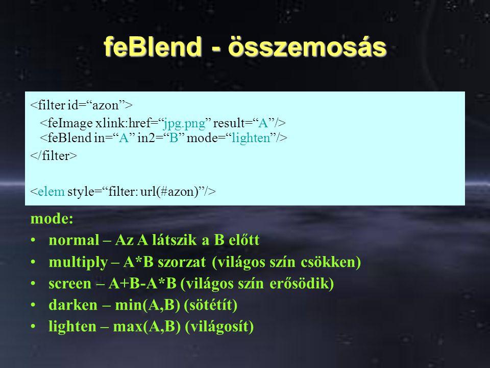 feBlend - összemosás mode: normal – Az A látszik a B előtt multiply – A*B szorzat (világos szín csökken) screen – A+B-A*B (világos szín erősödik) dark