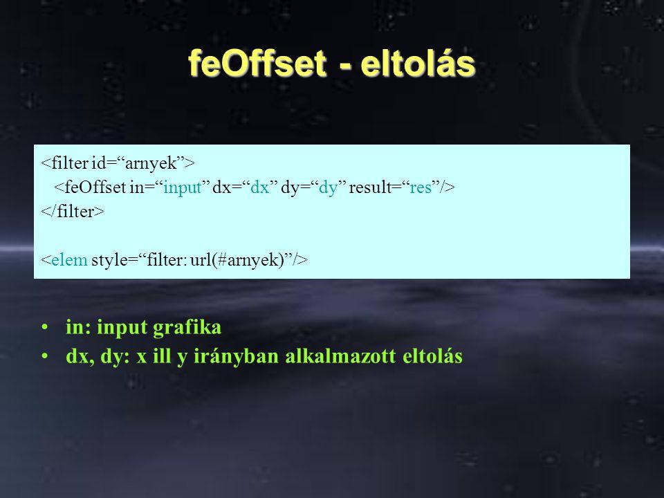 feOffset - eltolás in: input grafika dx, dy: x ill y irányban alkalmazott eltolás
