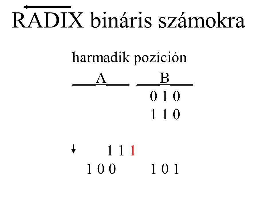 RADIX bináris számokra harmadik pozíción ___A___ 1 0 1 0 1 0 1 1 0 1 0 0 1 1 1 ___B___