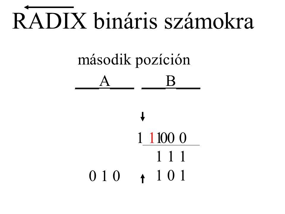 RADIX bináris számokra második pozíción ___A___ 1 0 1 0 1 0 1 1 01 0 0 1 1 1 ___B___