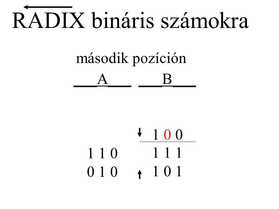RADIX bináris számokra második pozíción ___A___ 1 0 1 0 1 0 1 1 0 1 0 0 1 1 1 ___B___