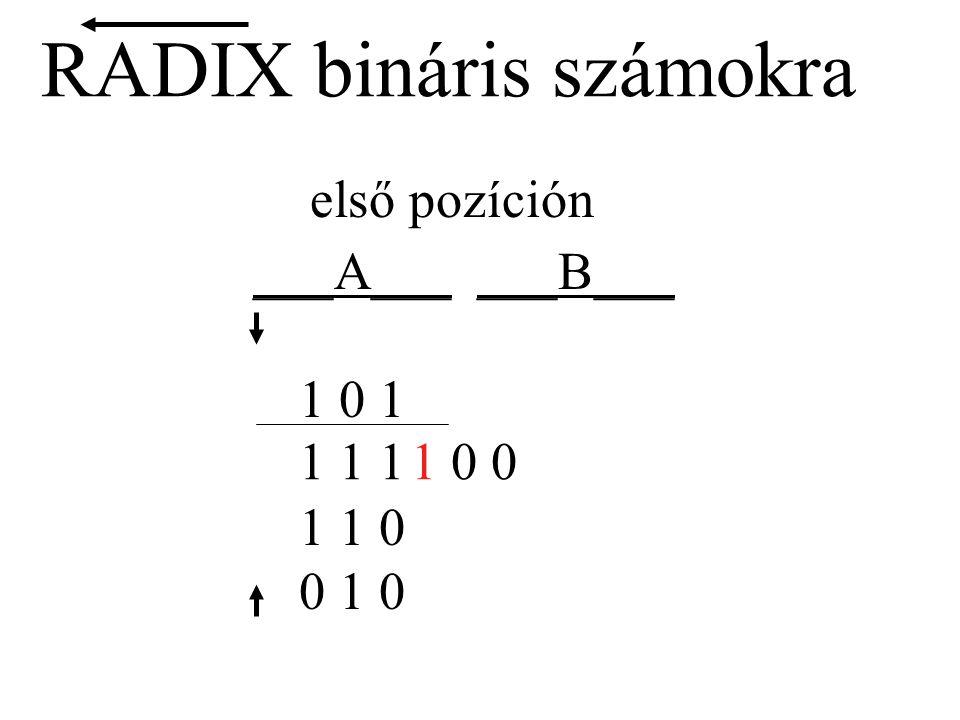 RADIX bináris számokra első pozíción ___A___ 1 0 1 0 1 0 1 1 0 1 0 01 1 1 ___B___
