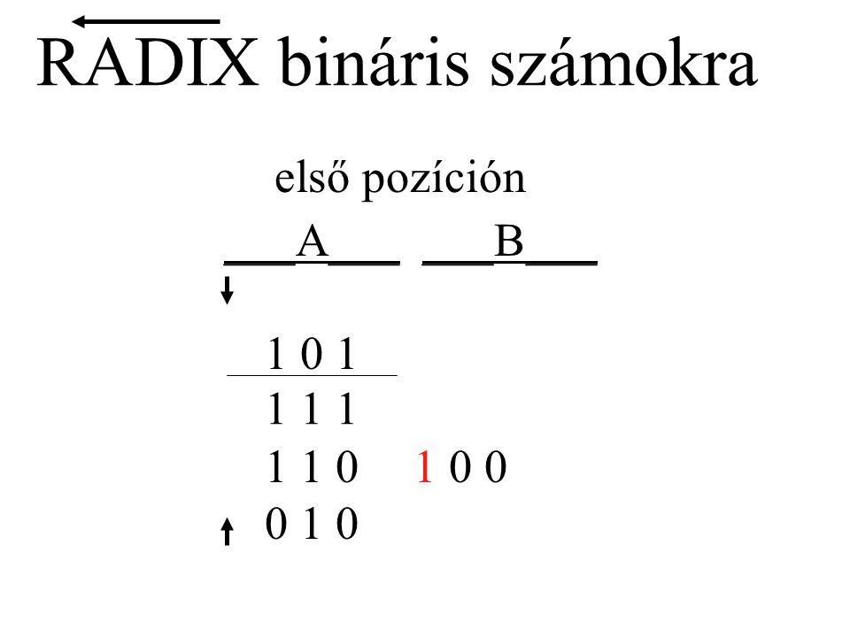 RADIX bináris számokra első pozíción ___A___ 1 0 1 0 1 0 1 1 01 0 0 1 1 1 ___B___