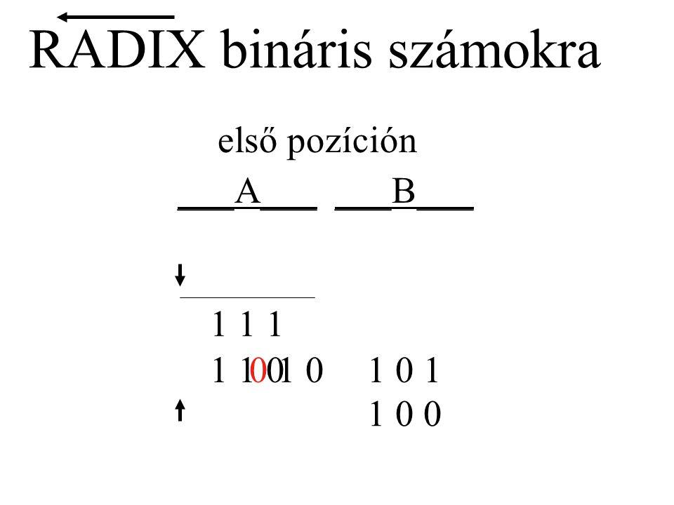 RADIX bináris számokra első pozíción ___A___ 1 0 10 1 01 1 0 1 0 0 1 1 1 ___B___