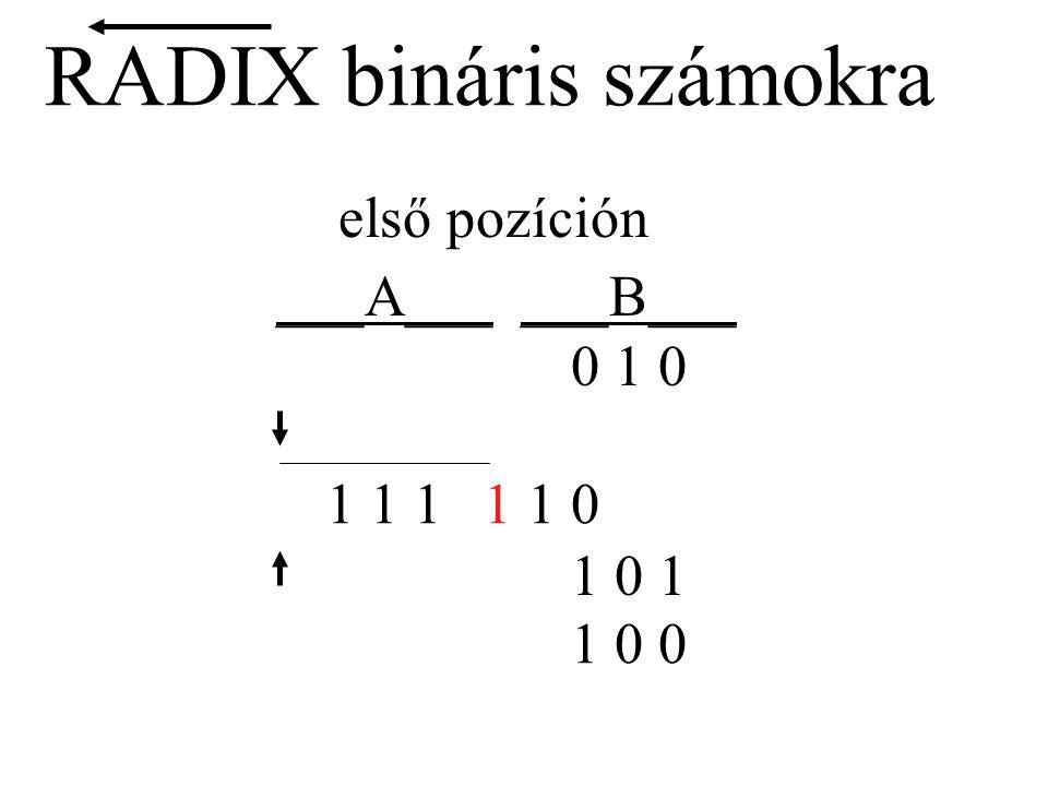 RADIX bináris számokra első pozíción ___A___ 1 0 1 0 1 0 1 1 0 1 0 0 1 1 1 ___B___