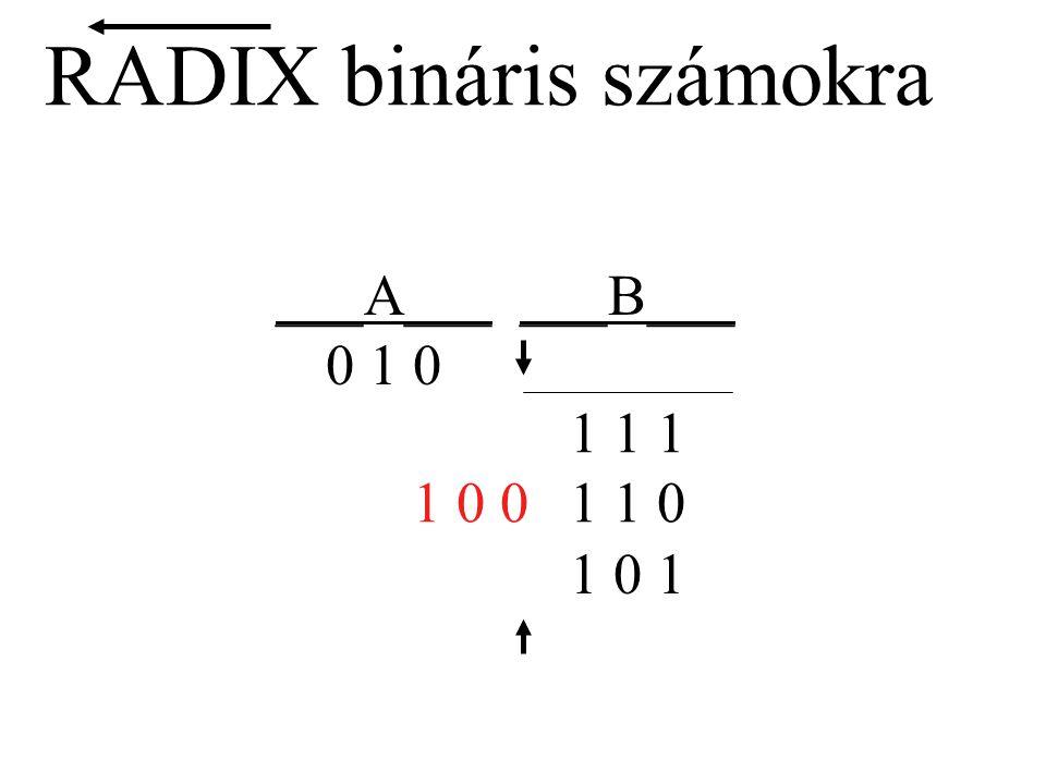 RADIX bináris számokra ___A___ 1 0 1 0 1 0 1 1 01 0 0 1 1 1 ___B___