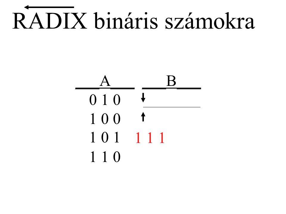 RADIX bináris számokra ___A___ 1 0 1 0 1 0 1 1 0 1 0 0 1 1 1 ___B___