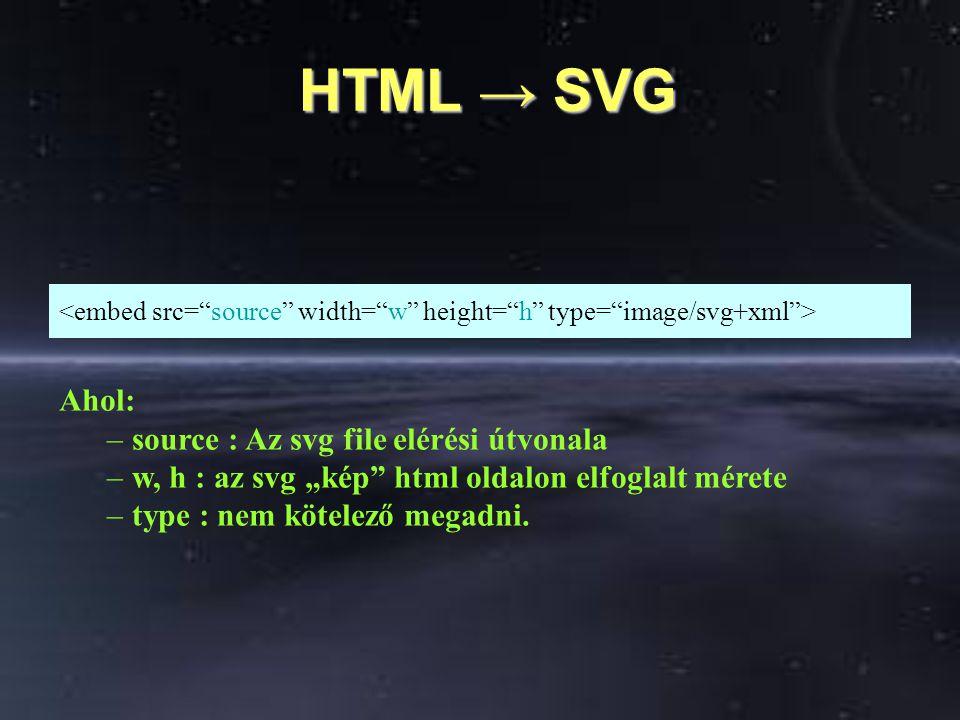 """HTML → SVG HTML → SVG Ahol: –source : Az svg file elérési útvonala –w, h : az svg """"kép html oldalon elfoglalt mérete –type : nem kötelező megadni."""