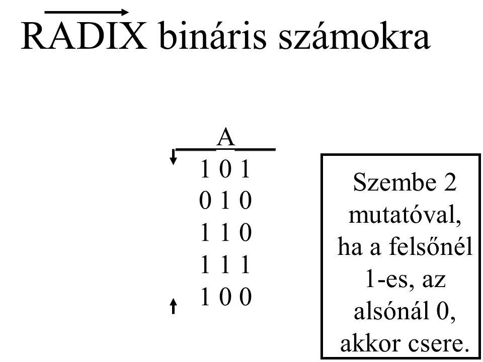 RADIX bináris számokra ___A___ 1 0 1 0 1 0 1 1 0 1 0 0 1 1 1 Szembe 2 mutatóval, ha a felsőnél 1-es, az alsónál 0, akkor csere.
