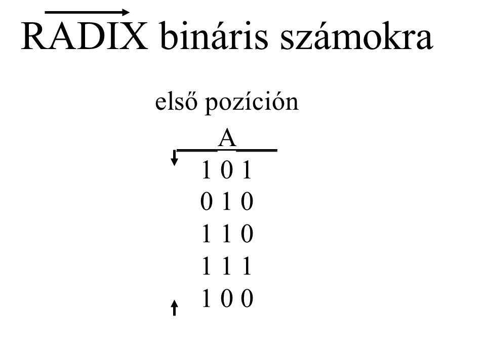 RADIX bináris számokra első pozíción ___A___ 1 0 1 0 1 0 1 1 0 1 0 0 1 1 1
