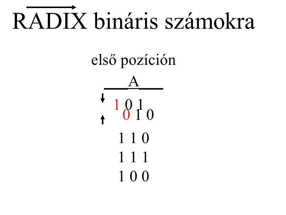 RADIX bináris számokra első pozíción ___A___ 1 0 10 1 0 1 1 0 1 0 0 1 1 1