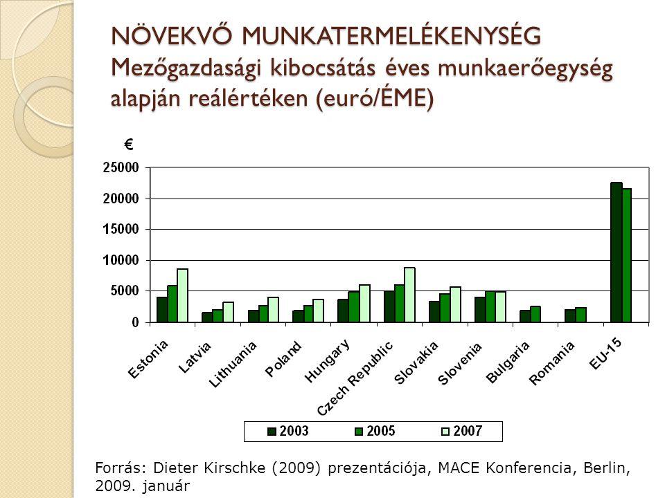 DEZINTENZIFIKÁCIÓ Növénytermelés a mezőgazdasági termelés százalékában Forrás: Saját szerkesztés FAO (2011) alapján