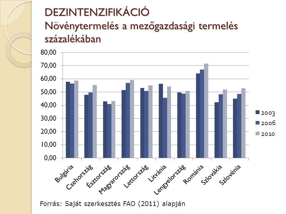 A KÖZVETLEN TÁMOGATÁSOK EGYENLŐTLEN ELOSZTÁSA A közvetlen támogatások átlagos szintje kedvezményezett és terület alapján az EU27-ben 2008-ban Forrás: DG Agri (2011)