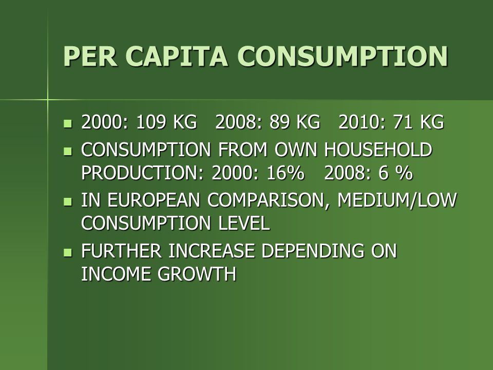 PER CAPITA CONSUMPTION 2000: 109 KG 2008: 89 KG 2010: 71 KG 2000: 109 KG 2008: 89 KG 2010: 71 KG CONSUMPTION FROM OWN HOUSEHOLD PRODUCTION: 2000: 16%