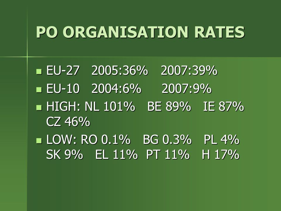 PO ORGANISATION RATES EU-27 2005:36% 2007:39% EU-27 2005:36% 2007:39% EU-10 2004:6% 2007:9% EU-10 2004:6% 2007:9% HIGH: NL 101% BE 89% IE 87% CZ 46% HIGH: NL 101% BE 89% IE 87% CZ 46% LOW: RO 0.1% BG 0.3% PL 4% SK 9% EL 11% PT 11% H 17% LOW: RO 0.1% BG 0.3% PL 4% SK 9% EL 11% PT 11% H 17%