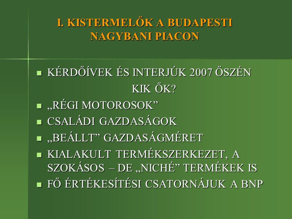 """I. KISTERMELŐK A BUDAPESTI NAGYBANI PIACON KÉRDŐÍVEK ÉS INTERJÚK 2007 ŐSZÉN KÉRDŐÍVEK ÉS INTERJÚK 2007 ŐSZÉN KIK ŐK? """"RÉGI MOTOROSOK"""" """"RÉGI MOTOROSOK"""""""