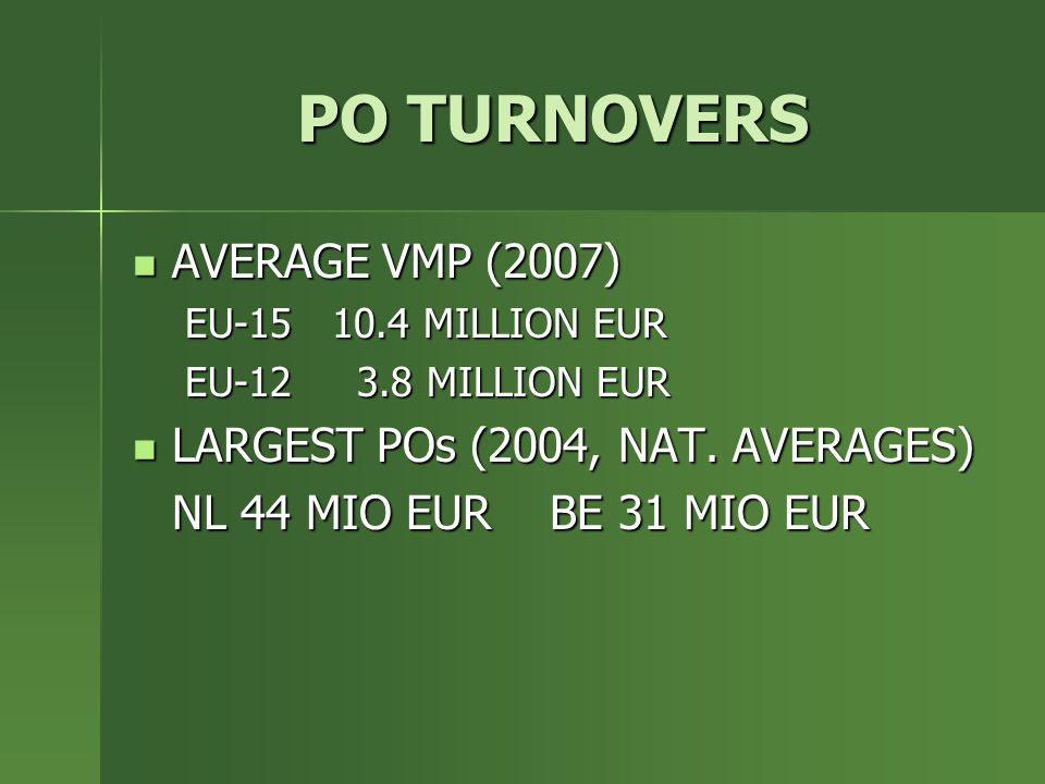 PO TURNOVERS AVERAGE VMP (2007) AVERAGE VMP (2007) EU-15 10.4 MILLION EUR EU-12 3.8 MILLION EUR LARGEST POs (2004, NAT.