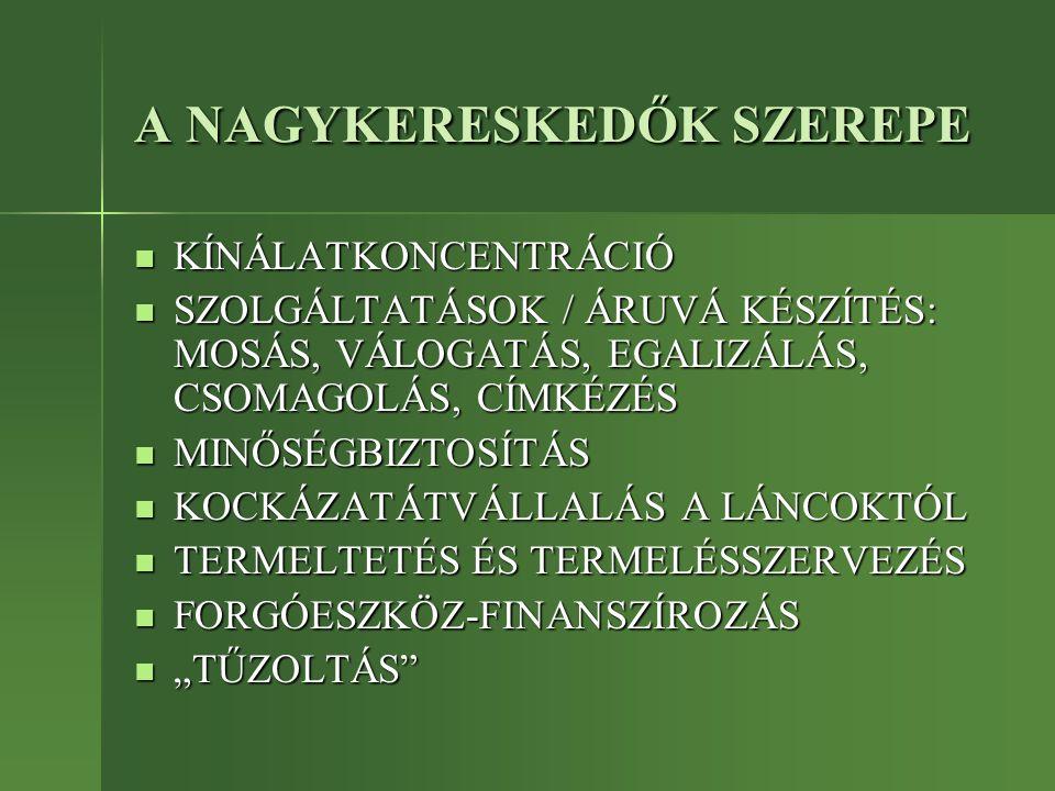 """A NAGYKERESKEDŐK SZEREPE KÍNÁLATKONCENTRÁCIÓ KÍNÁLATKONCENTRÁCIÓ SZOLGÁLTATÁSOK / ÁRUVÁ KÉSZÍTÉS: MOSÁS, VÁLOGATÁS, EGALIZÁLÁS, CSOMAGOLÁS, CÍMKÉZÉS SZOLGÁLTATÁSOK / ÁRUVÁ KÉSZÍTÉS: MOSÁS, VÁLOGATÁS, EGALIZÁLÁS, CSOMAGOLÁS, CÍMKÉZÉS MINŐSÉGBIZTOSÍTÁS MINŐSÉGBIZTOSÍTÁS KOCKÁZATÁTVÁLLALÁS A LÁNCOKTÓL KOCKÁZATÁTVÁLLALÁS A LÁNCOKTÓL TERMELTETÉS ÉS TERMELÉSSZERVEZÉS TERMELTETÉS ÉS TERMELÉSSZERVEZÉS FORGÓESZKÖZ-FINANSZÍROZÁS FORGÓESZKÖZ-FINANSZÍROZÁS """"TŰZOLTÁS """"TŰZOLTÁS"""