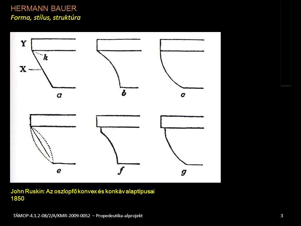 HERMANN BAUER Forma, stílus, struktúra 4TÁMOP-4.1.2-08/2/A/KMR-2009-0052 – Propedeutika-alprojekt Bécs, Karlskirche Az építés kezdete 1716