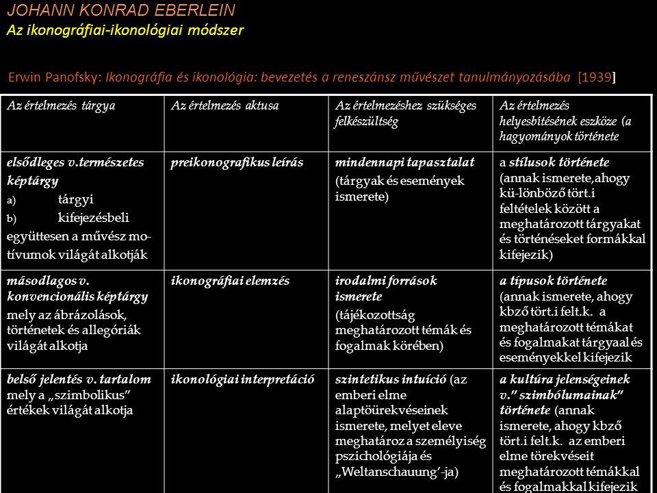 Erwin Panofsky: Ikonográfia és ikonológia: bevezetés a reneszánsz művészet tanulmányozásába [1939] Az értelmezés tárgyaAz értelmezés aktusaAz értelmezéshez szükséges felkészültség Az értelmezés helyesbítésének eszköze (a hagyományok története elsődleges v.természetes képtárgy a) tárgyi b) kifejezésbeli együttesen a művész mo- tívumok világát alkotják preikonografikus leírásmindennapi tapasztalat (tárgyak és események ismerete) a stílusok története (annak ismerete,ahogy kü-lönböző tört.i feltételek között a meghatározott tárgyakat és történéseket formákkal kifejezik) másodlagos v.