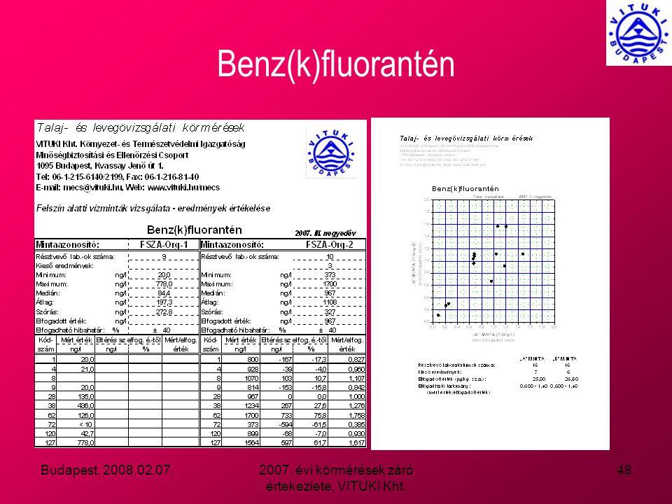 Budapest, 2008.02.07.2007. évi körmérések záró értekezlete, VITUKI Kht. 48 Benz(k)fluorantén