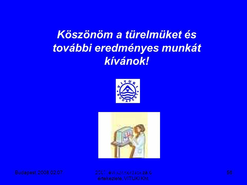 Budapest, 2008.02.07.2007. évi körmérések záró értekezlete, VITUKI Kht.