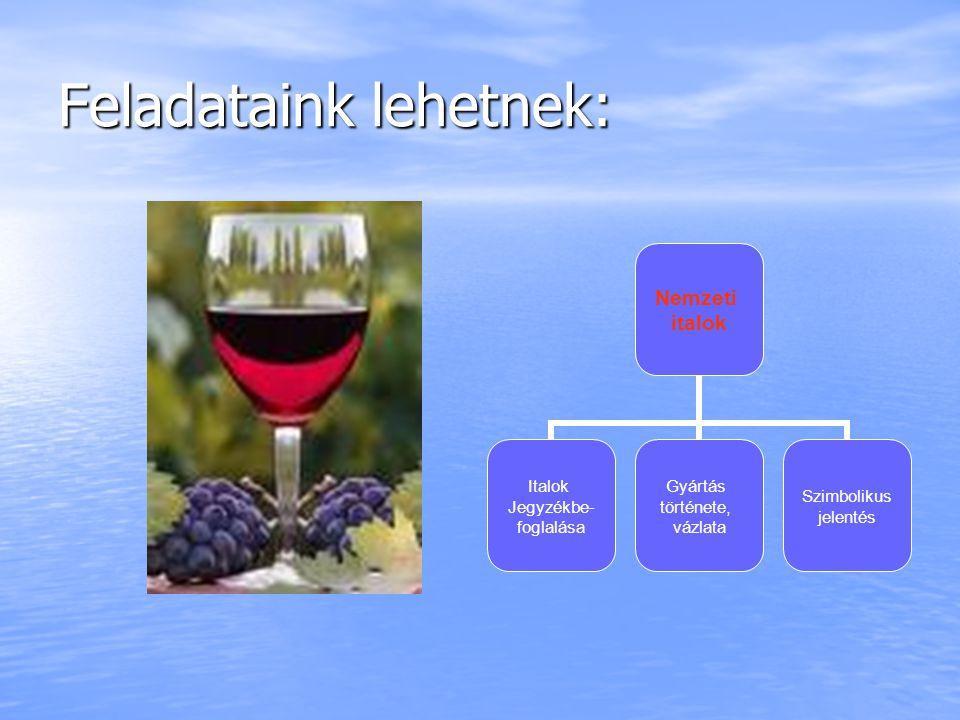 Feladataink lehetnek: Nemzeti italok Italok Jegyzékbe- foglalása Gyártás története, vázlata Szimbolikus jelentés