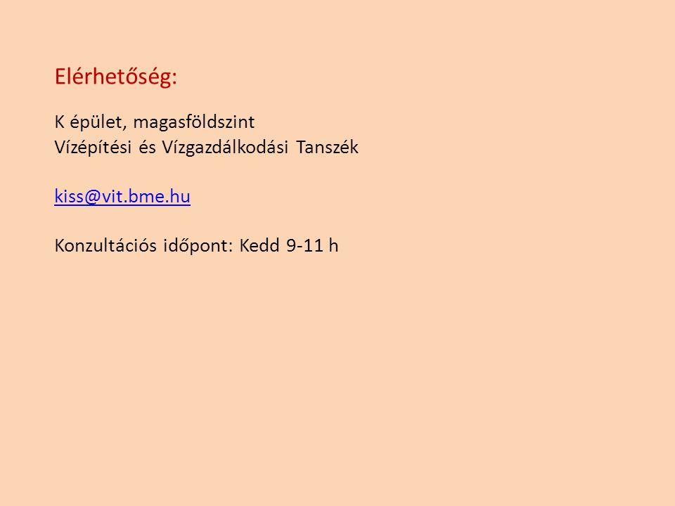 Elérhetőség: K épület, magasföldszint Vízépítési és Vízgazdálkodási Tanszék kiss@vit.bme.hu Konzultációs időpont: Kedd 9-11 h
