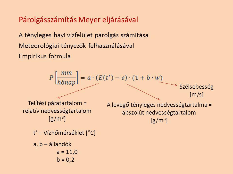Párolgásszámítás Meyer eljárásával A tényleges havi vízfelület párolgás számítása Meteorológiai tényezők felhasználásával Empirikus formula Telítési p