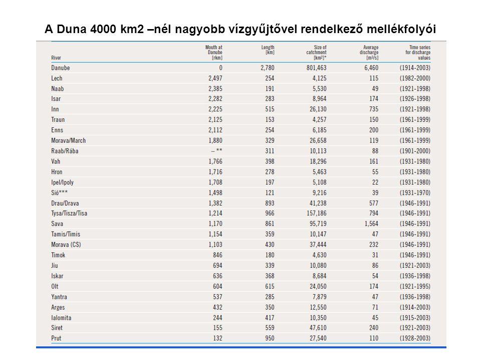 A Duna 4000 km2 –nél nagyobb vízgyűjtővel rendelkező mellékfolyói