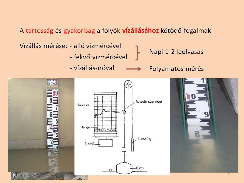 2 A tartósság és gyakoriság a folyók vízállásához kötődő fogalmak Vízállás mérése: - álló vízmércével - fekvő vízmércével - vízállás-íróval Napi 1-2 l