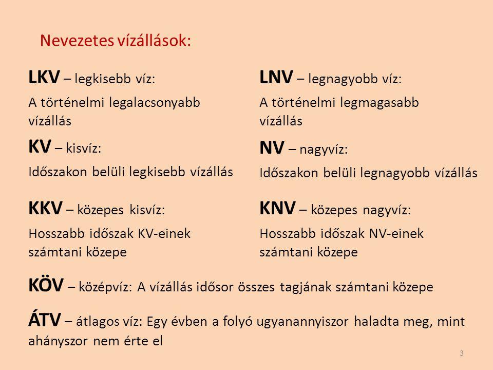 Nevezetes vízállások: LKV – legkisebb víz: A történelmi legalacsonyabb vízállás 3 LNV – legnagyobb víz: A történelmi legmagasabb vízállás KV – kisvíz: