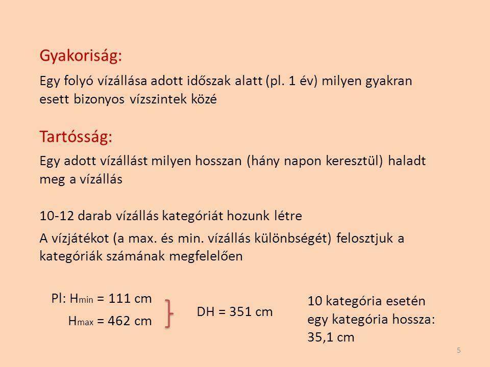Gyakoriság: 5 Egy folyó vízállása adott időszak alatt (pl. 1 év) milyen gyakran esett bizonyos vízszintek közé Tartósság: Egy adott vízállást milyen h