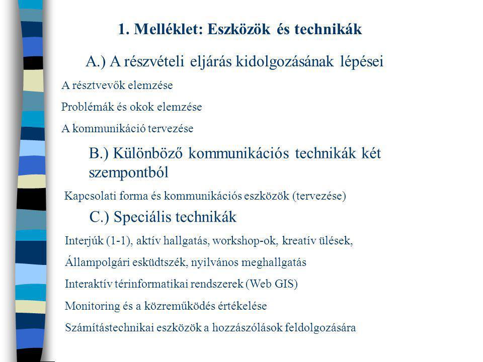 1. Melléklet: Eszközök és technikák A.) A részvételi eljárás kidolgozásának lépései A résztvevők elemzése Problémák és okok elemzése A kommunikáció te