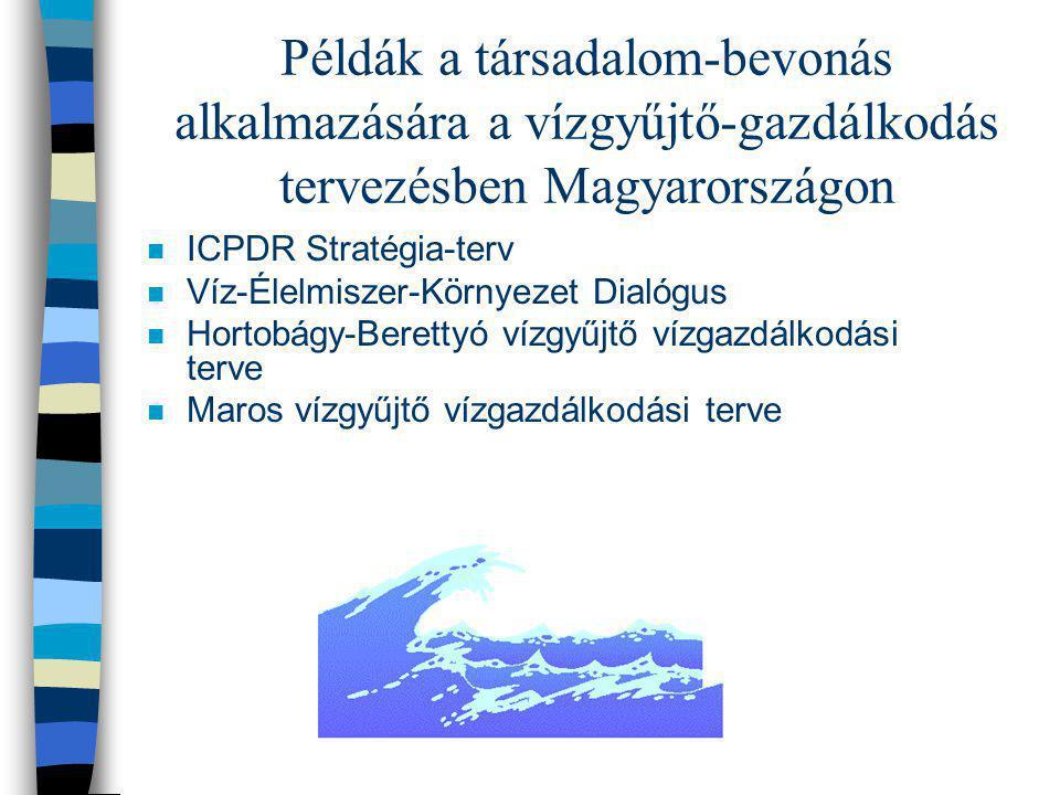 Példák a társadalom-bevonás alkalmazására a vízgyűjtő-gazdálkodás tervezésben Magyarországon n ICPDR Stratégia-terv n Víz-Élelmiszer-Környezet Dialógu
