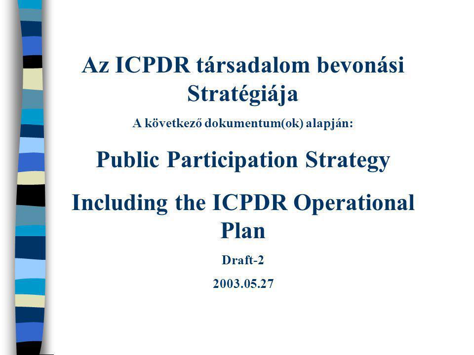 Az ICPDR társadalom bevonási Stratégiája A következő dokumentum(ok) alapján: Public Participation Strategy Including the ICPDR Operational Plan Draft-
