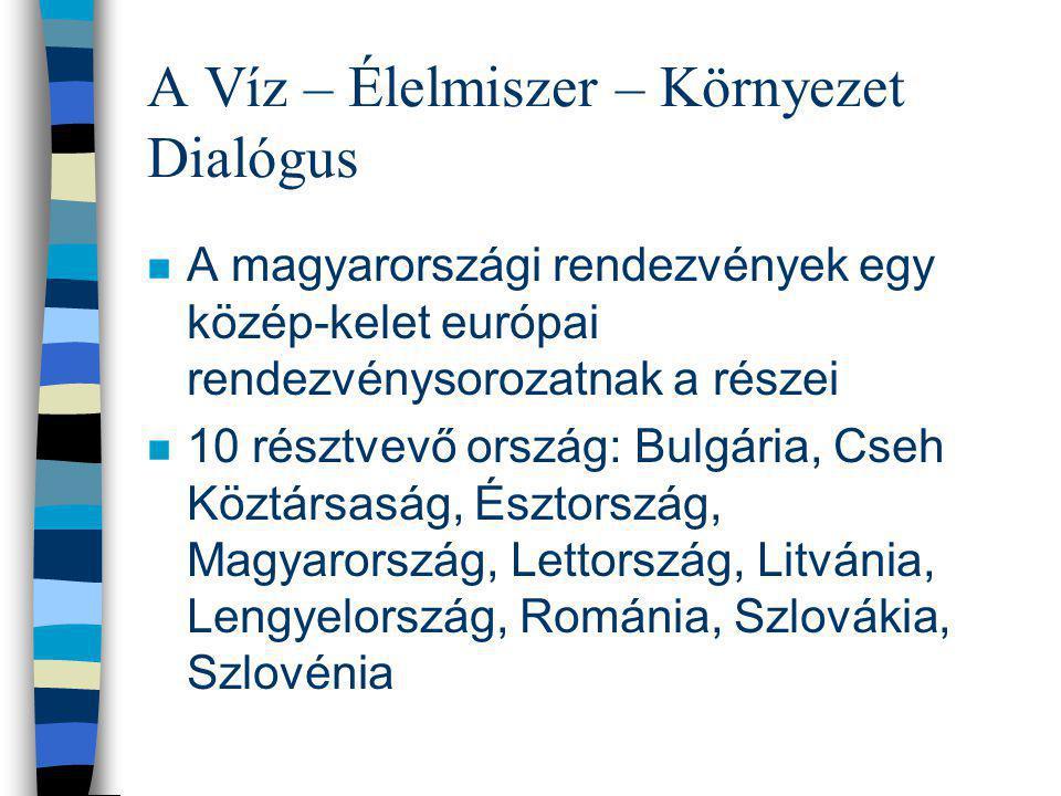 A Víz – Élelmiszer – Környezet Dialógus n A magyarországi rendezvények egy közép-kelet európai rendezvénysorozatnak a részei n 10 résztvevő ország: Bu