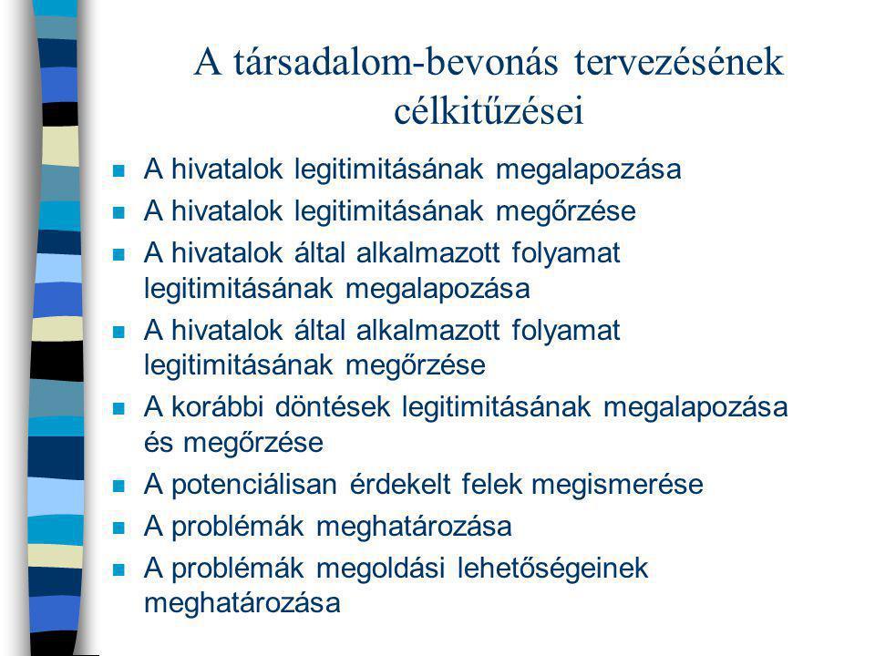 A Víz – Élelmiszer – Környezet Dialógus n A magyarországi rendezvények egy közép-kelet európai rendezvénysorozatnak a részei n 10 résztvevő ország: Bulgária, Cseh Köztársaság, Észtország, Magyarország, Lettország, Litvánia, Lengyelország, Románia, Szlovákia, Szlovénia