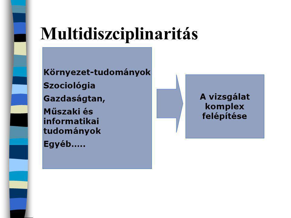 Multidiszciplinaritás Környezet-tudományok Szociológia Gazdaságtan, Műszaki és informatikai tudományok Egyéb….. A vizsgálat komplex felépítése