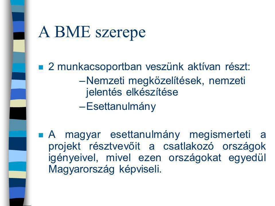 A BME szerepe n 2 munkacsoportban veszünk aktívan részt: –Nemzeti megközelítések, nemzeti jelentés elkészítése –Esettanulmány n A magyar esettanulmány