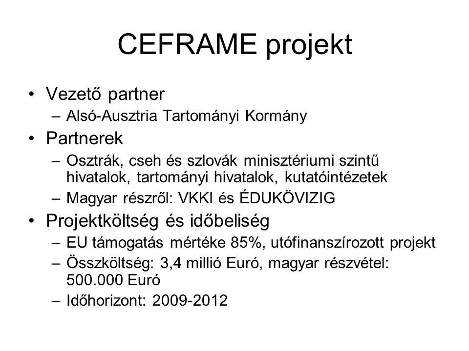 CEFRAME projekt Vezető partner –Alsó-Ausztria Tartományi Kormány Partnerek –Osztrák, cseh és szlovák minisztériumi szintű hivatalok, tartományi hivatalok, kutatóintézetek –Magyar részről: VKKI és ÉDUKÖVIZIG Projektköltség és időbeliség –EU támogatás mértéke 85%, utófinanszírozott projekt –Összköltség: 3,4 millió Euró, magyar részvétel: 500.000 Euró –Időhorizont: 2009-2012