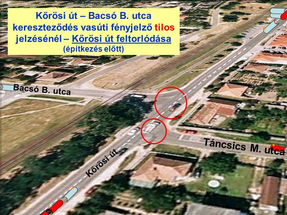 Kőrösi út – Bacsó B. utca kereszteződés vasúti fényjelző tilos jelzésénél – Kőrösi út feltorlódása (építkezés előtt) Kőrösi út Táncsics M. utca Bacsó