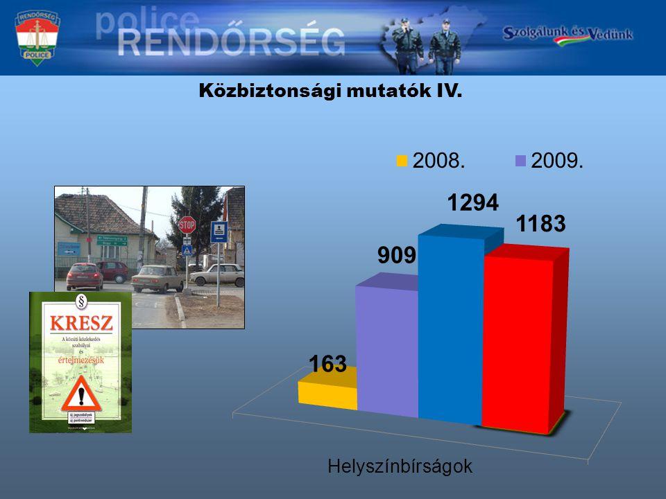 Ismerté vált bűncselekmények alakulása Eredményesség: 40%