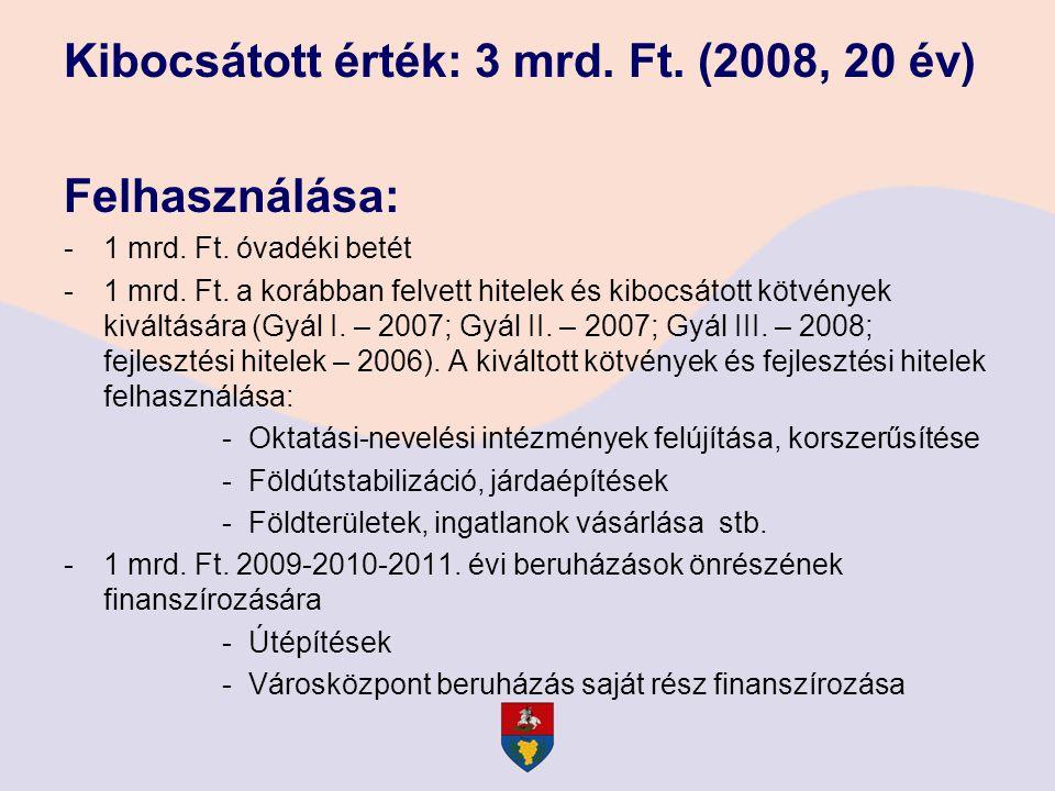 Kibocsátott érték: 3 mrd. Ft. (2008, 20 év) Felhasználása: -1 mrd. Ft. óvadéki betét -1 mrd. Ft. a korábban felvett hitelek és kibocsátott kötvények k