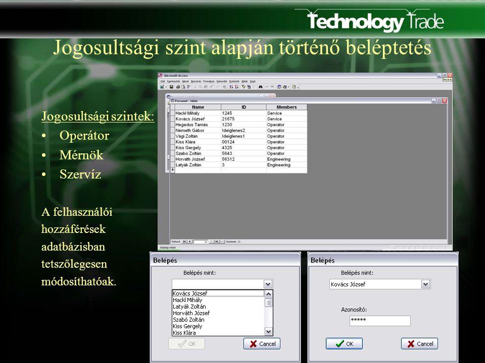 Jogosultsági szint alapján történő beléptetés Jogosultsági szintek: Operátor Mérnök Szervíz A felhasználói hozzáférések adatbázisban tetszőlegesen módosíthatóak.